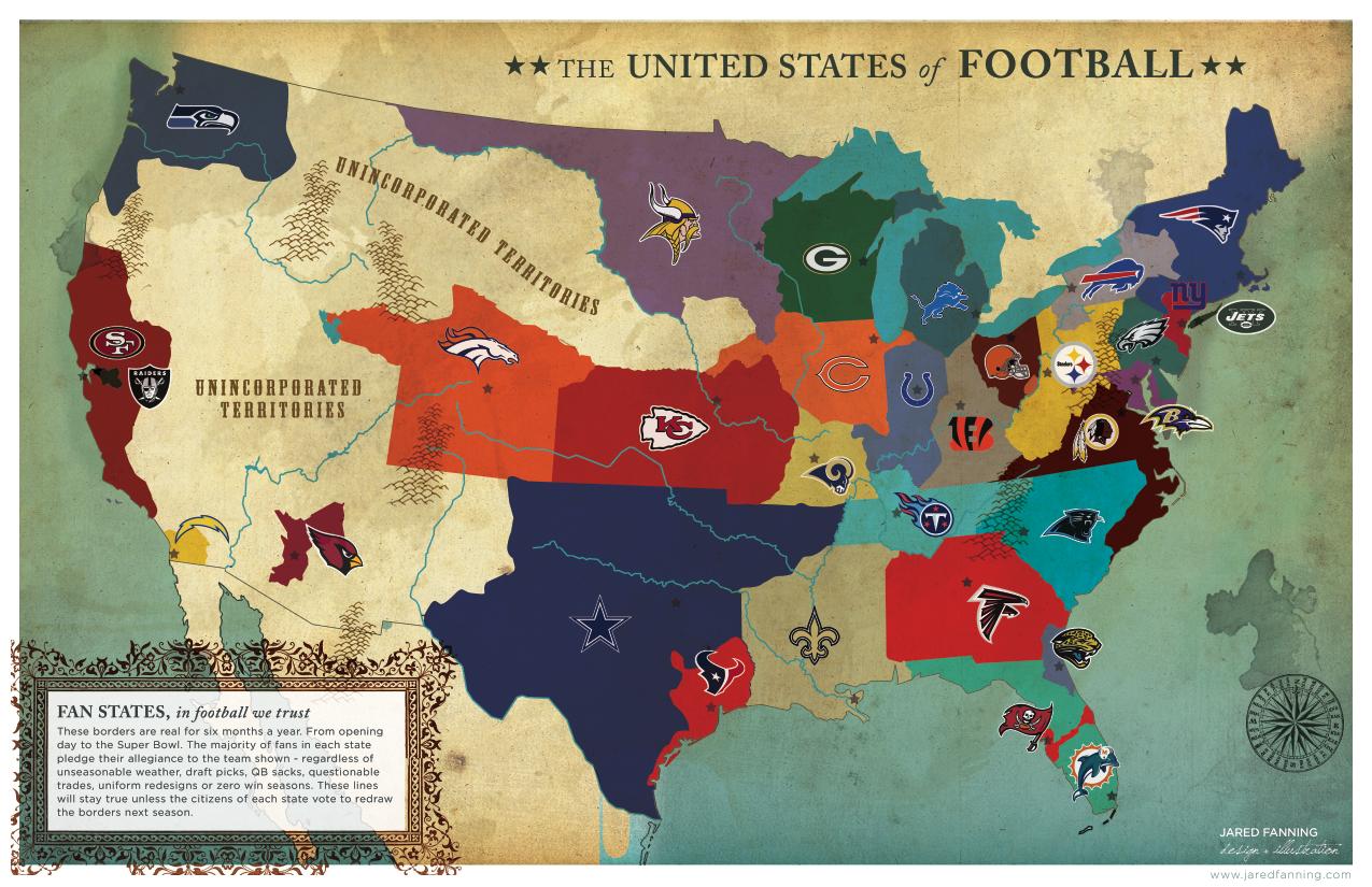 united states of football